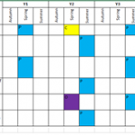Curriculum coverage mapping - Key Stages 1 & 2