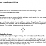 Teaching and Learning Activities